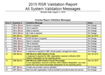 2015 Data Validations